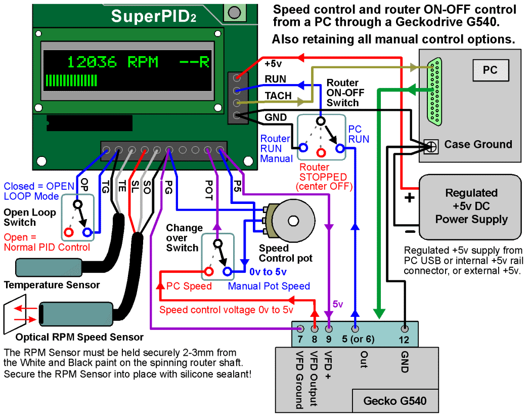 Superpidcom Super Pid Products And Accessories Wiring Diagram See Example Switch